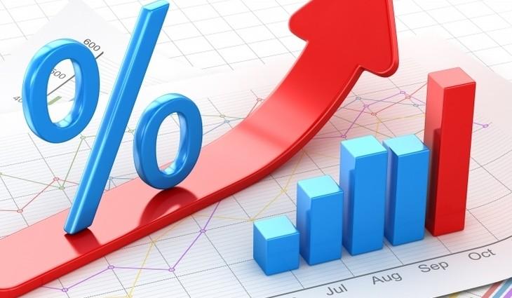 Процентная ставка по вкладам